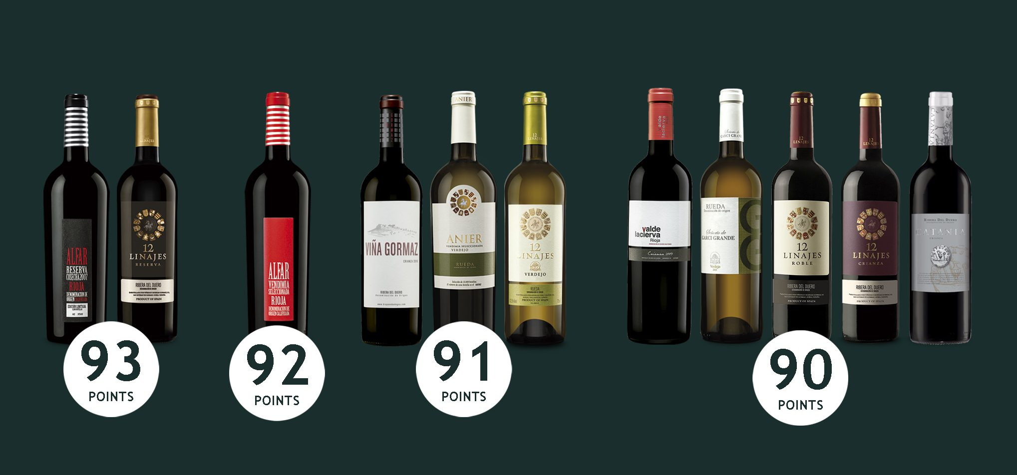 11 wines scored with 90 or more points in Peñin Guide 2017