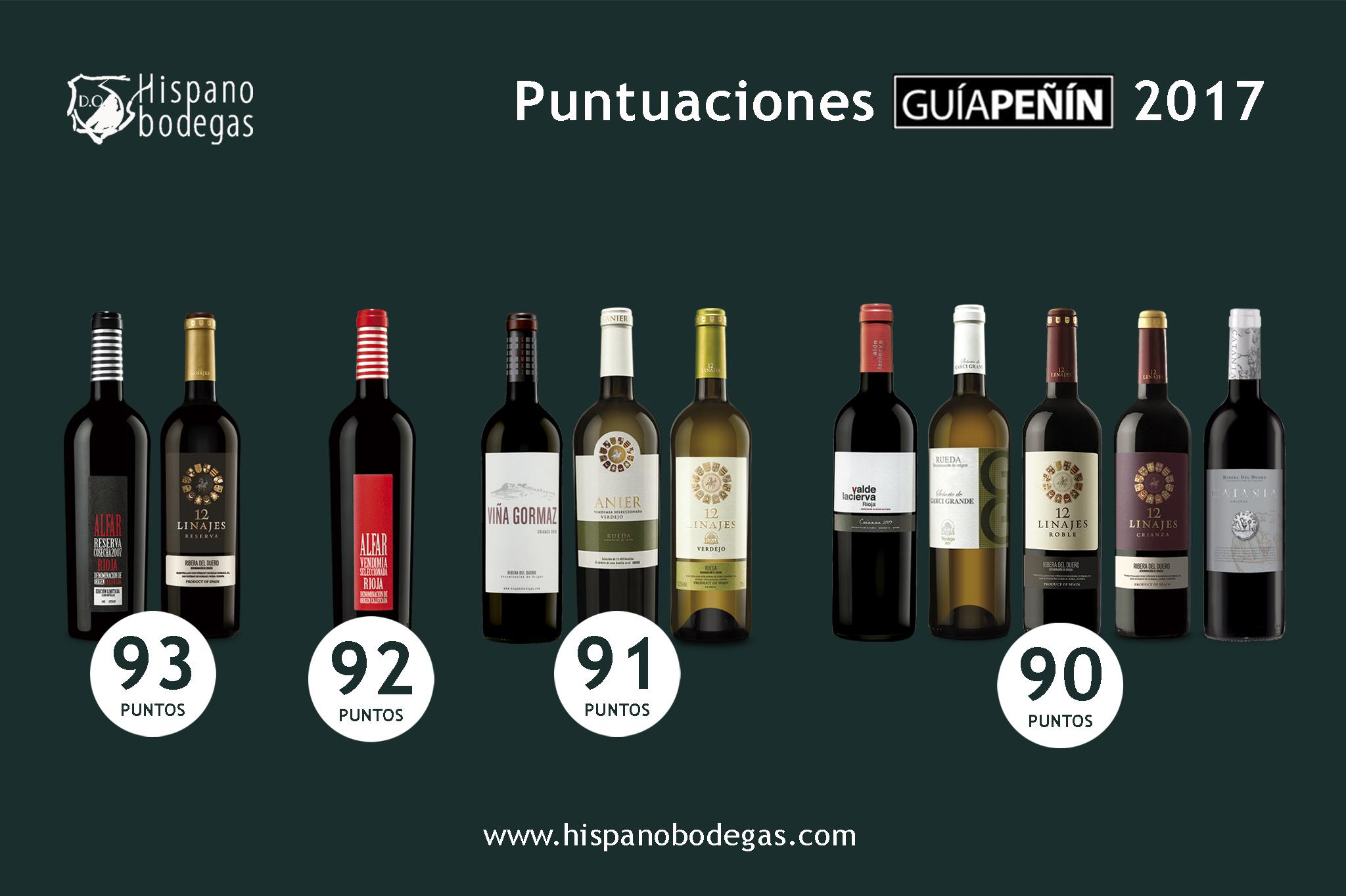 11 vinos puntuados con 90 o más puntos en Guía Peñín