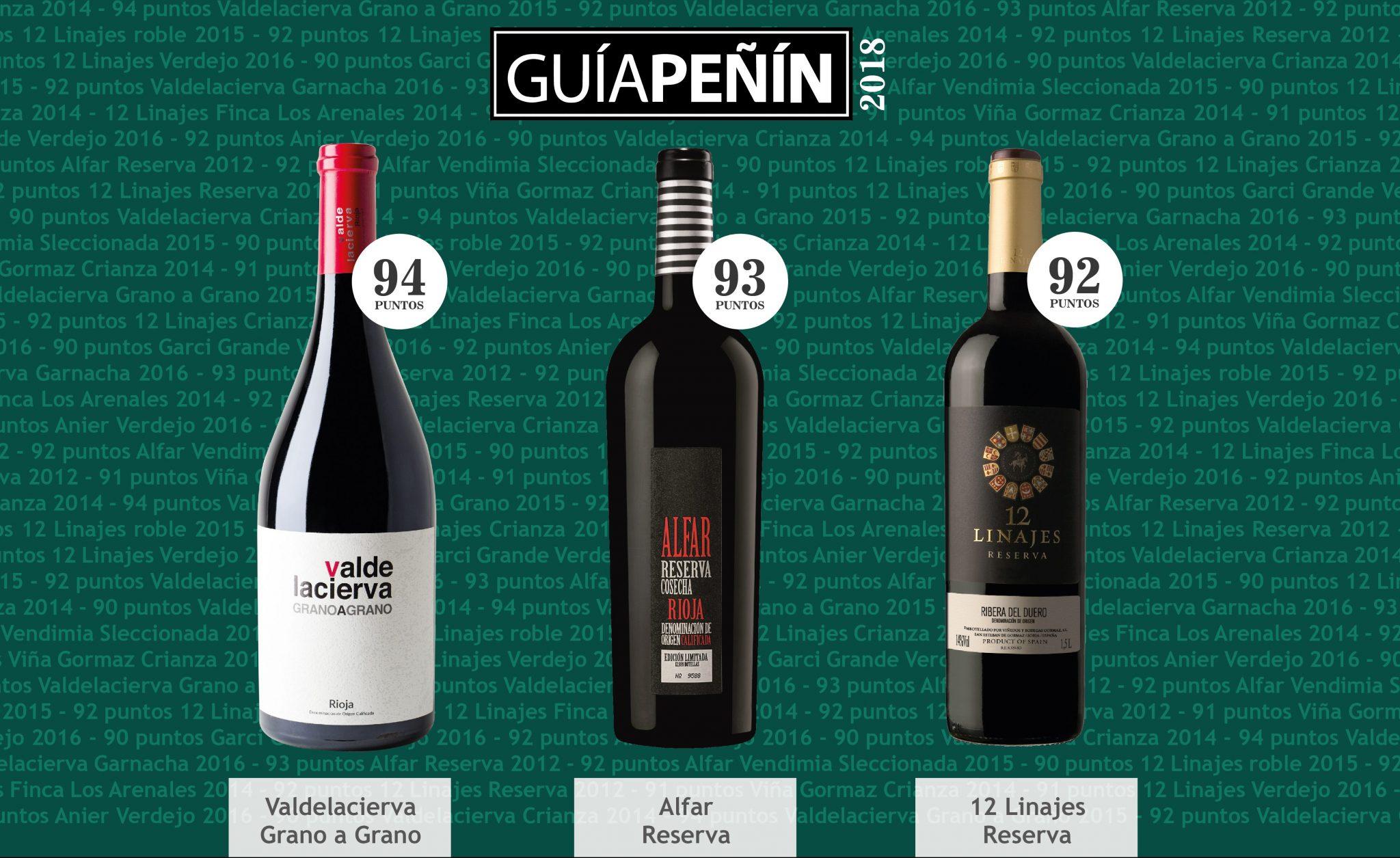 Peñín Guía Vinos – Top vinos